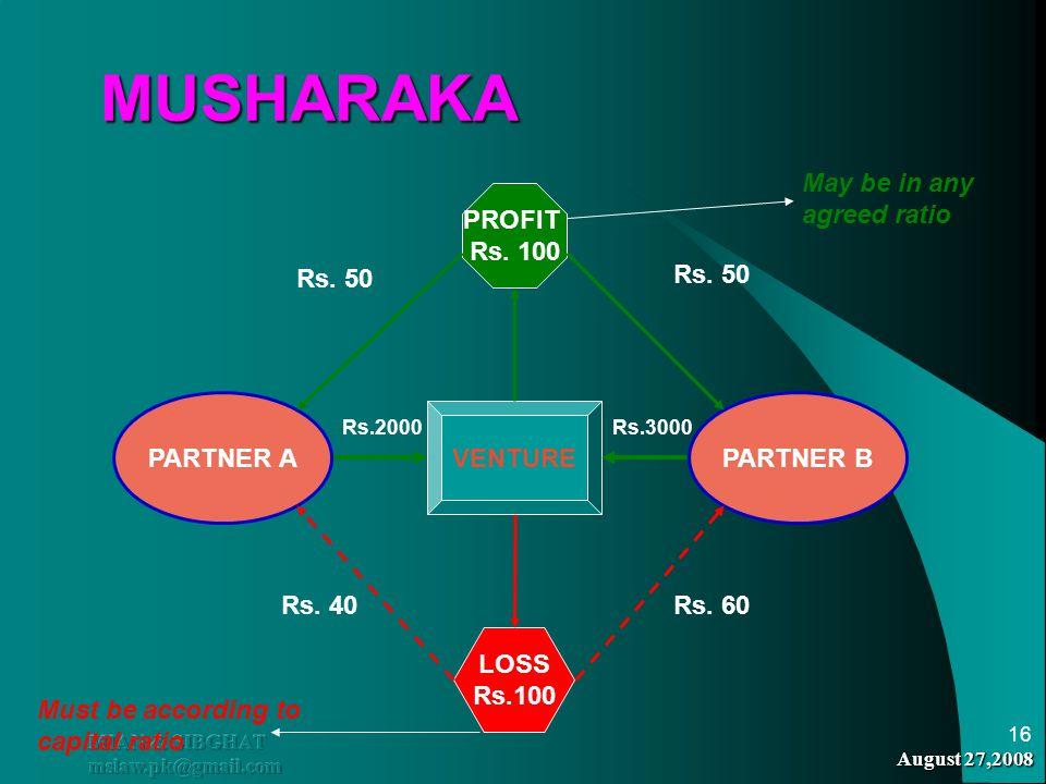 August 27,2008 MIAN & SIBGHAT mslaw.pk@gmail.com 16 MUSHARAKA MUSHARAKA PARTNER APARTNER B VENTURE Rs.2000Rs.3000 PROFIT Rs. 100 LOSS Rs.100 Rs. 50 Rs