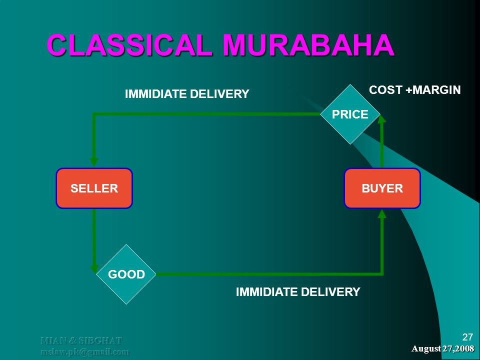 August 27,2008 MIAN & SIBGHAT mslaw.pk@gmail.com 27 CLASSICAL MURABAHA CLASSICAL MURABAHA SELLERBUYER GOOD PRICE IMMIDIATE DELIVERY COST +MARGIN