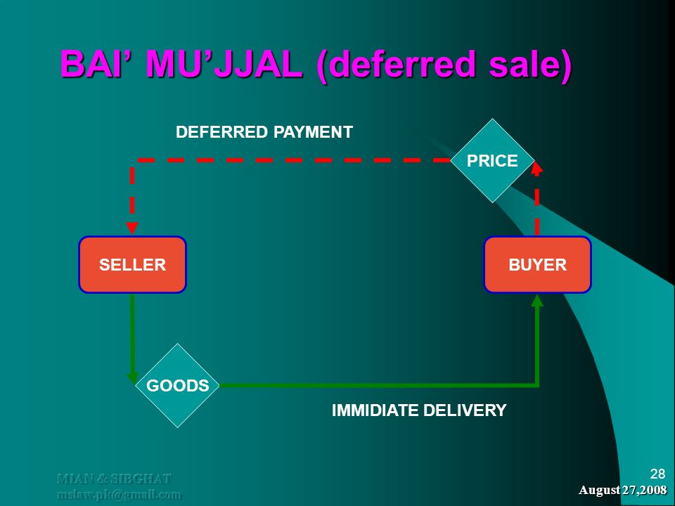 August 27,2008 MIAN & SIBGHAT mslaw.pk@gmail.com 28 BAI MUJJAL (deferred sale) BAI MUJJAL (deferred sale) SELLERBUYER GOODS PRICE IMMIDIATE DELIVERY D