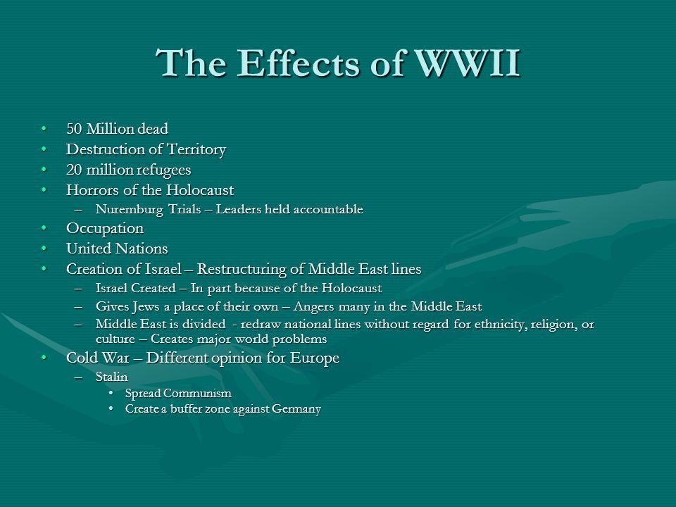 The Effects of WWII 50 Million dead50 Million dead Destruction of TerritoryDestruction of Territory 20 million refugees20 million refugees Horrors of