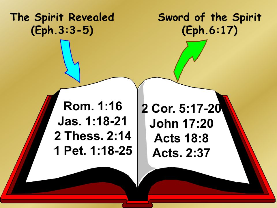 The Spirit Revealed (Eph.3:3-5) Sword of the Spirit (Eph.6:17) Rom.