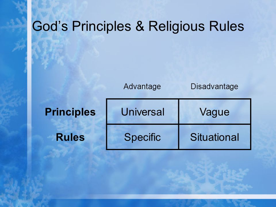 Gods Principles & Religious Rules AdvantageDisadvantage PrinciplesUniversalVague RulesSpecificSituational