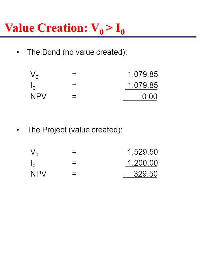 Value Creation: V 0 > I 0 The Bond (no value created): V 0 =1,079.85 I 0 =1,079.85 NPV= 0.00 The Project (value created): V 0 =1,529.50 I 0 = 1,200.00