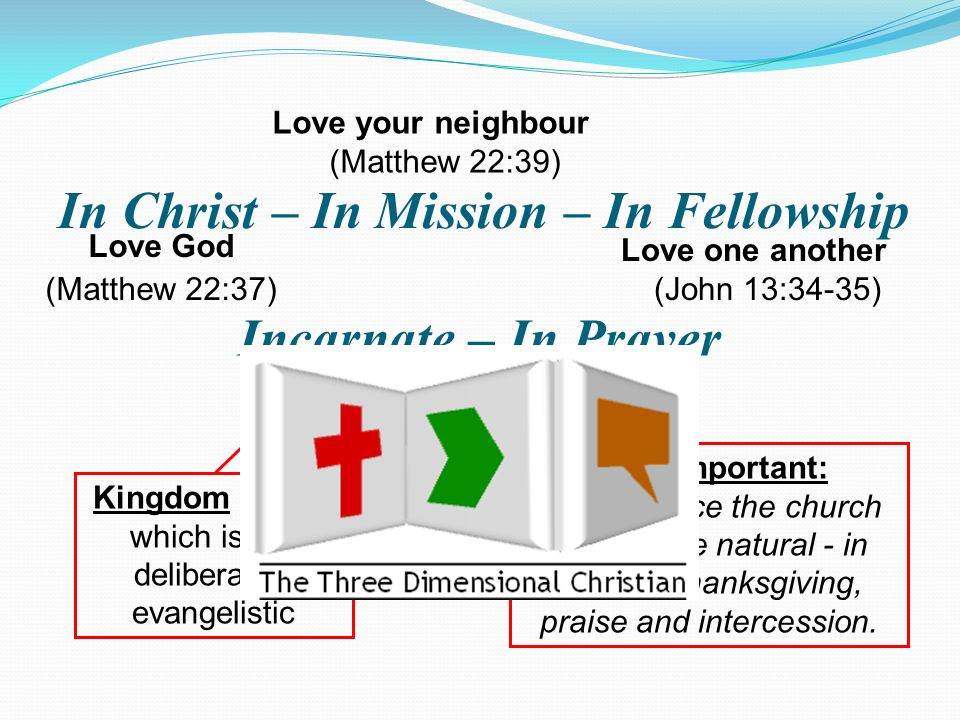 In Christ – In Mission – In Fellowship Incarnate – In Prayer Kingdom activity which is not deliberately evangelistic Most Important:...to resource the church beyond the natural - in petition, thanksgiving, praise and intercession.