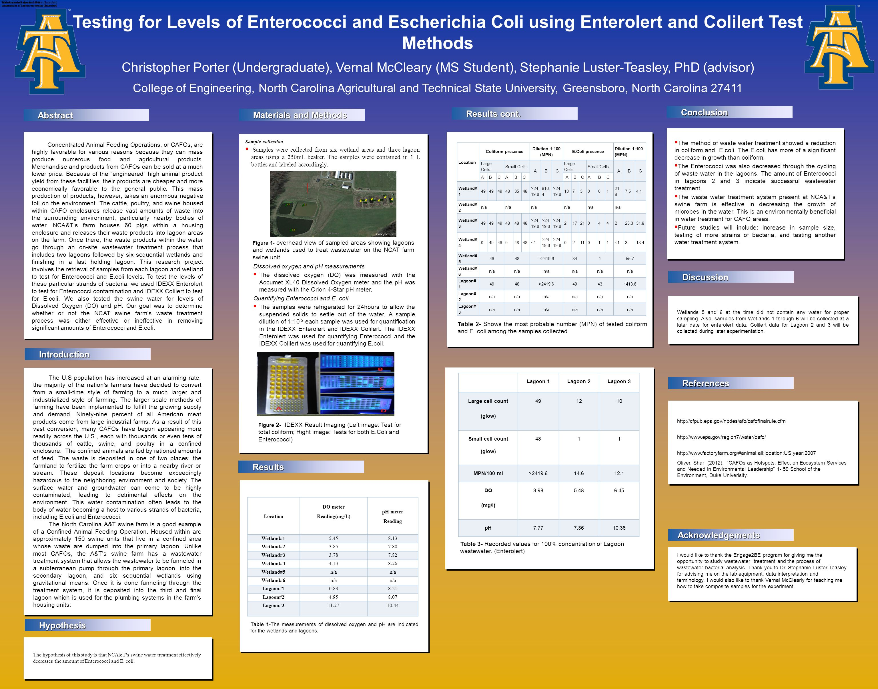 Abstract The method of waste water treatment showed a reduction in coliform and E.coli.