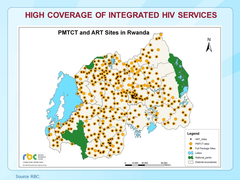 HIGH COVERAGE OF INTEGRATED HIV SERVICES Source: RBC;