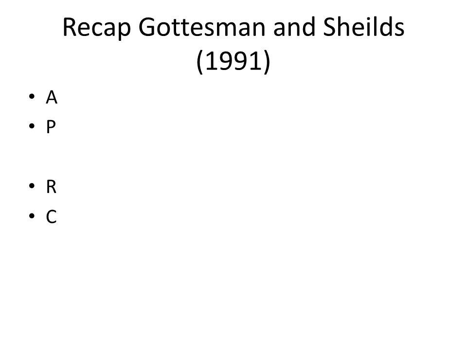 Recap Gottesman and Sheilds (1991) A P R C