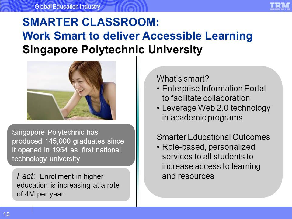 Global Education Industry 15 Fact: Enrollment in higher education is increasing at a rate of 4M per year Whats smart? Enterprise Information Portal to