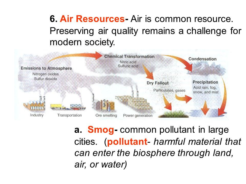 6. Air Resources- Air is common resource. Preserving air quality remains a challenge for modern society. a. Smog- common pollutant in large cities. (p