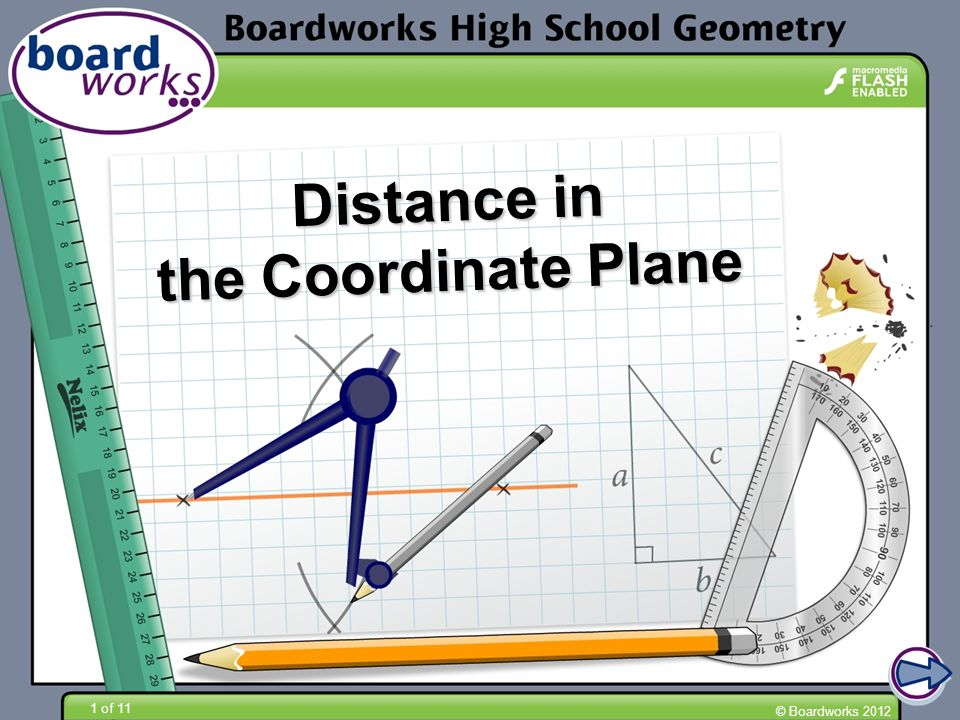 © Boardworks 2012 1 of 11 Distance in the Coordinate Plane