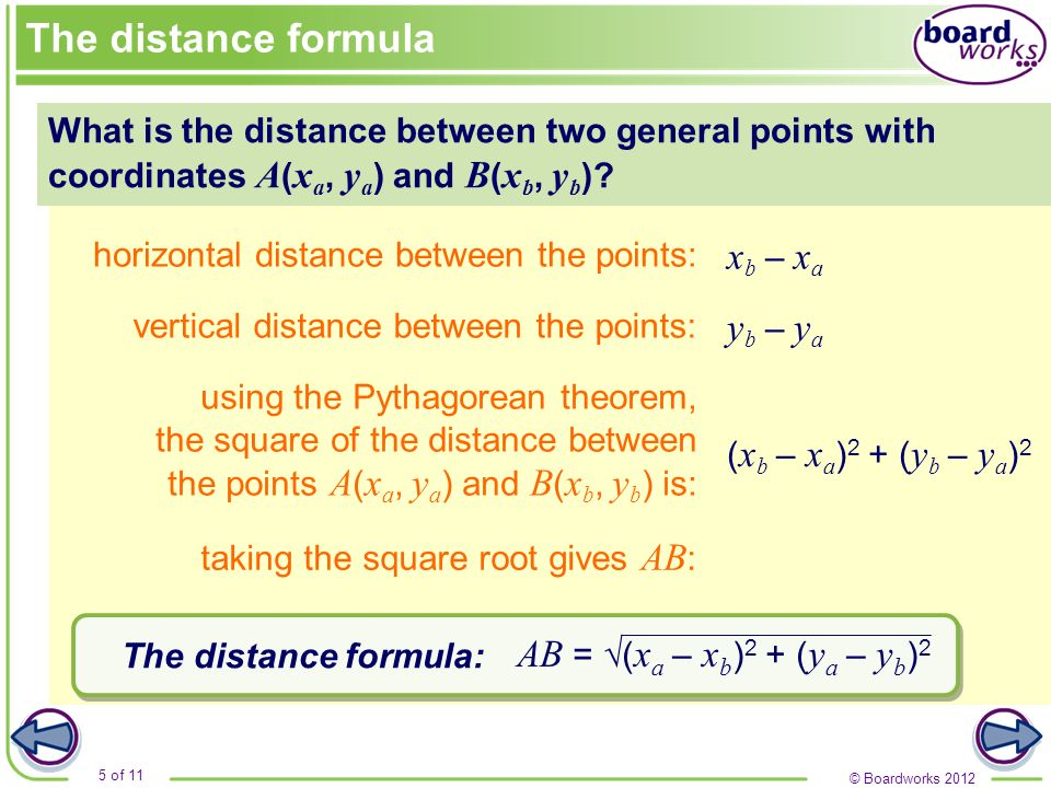 © Boardworks 2012 5 of 11 What is the distance between two general points with coordinates A ( x a, y a ) and B ( x b, y b )? horizontal distance betw