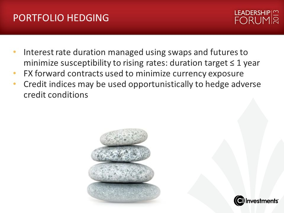 PORTFOLIO HEDGING Interest rate duration managed using swaps and futures to minimize susceptibility to rising rates: duration target 1 year FX forward