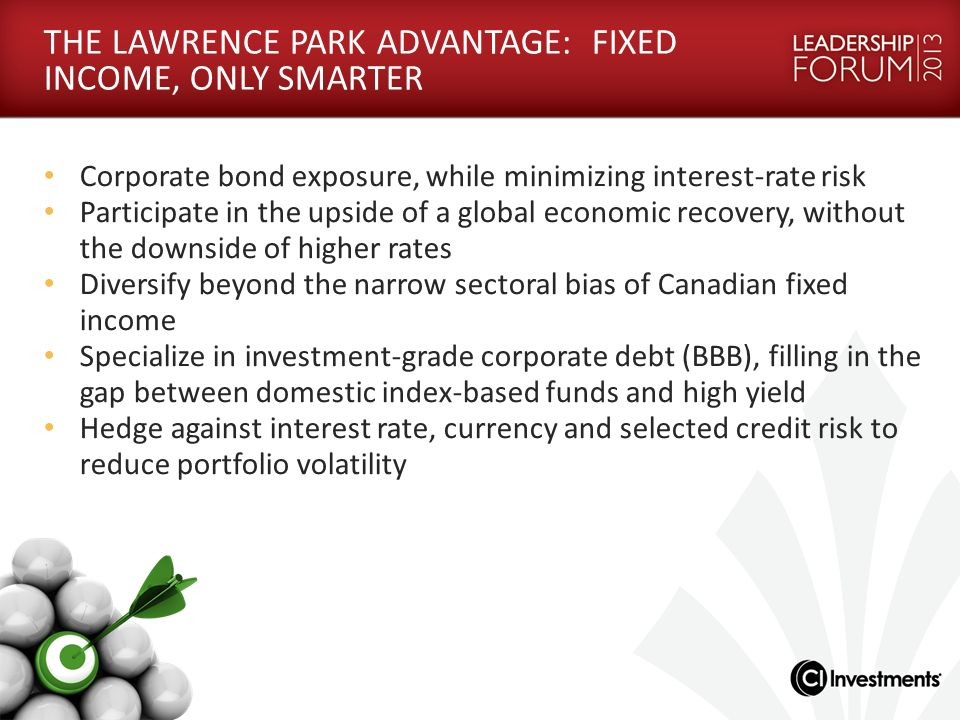 LP PORTION OF UNITED CANADIAN FIXED INCOME POOL – PERFORMANCE United FI = United Fixed Income Pool (gross returns) DEX = iShares DEX Corporate Bond Index (XCB:CN Equity) CAN 10 YR Yield = Current On the run Canadian 10-year government bond bid yield Source: RBC IS/Bloomberg 3.25% outperformance YTD