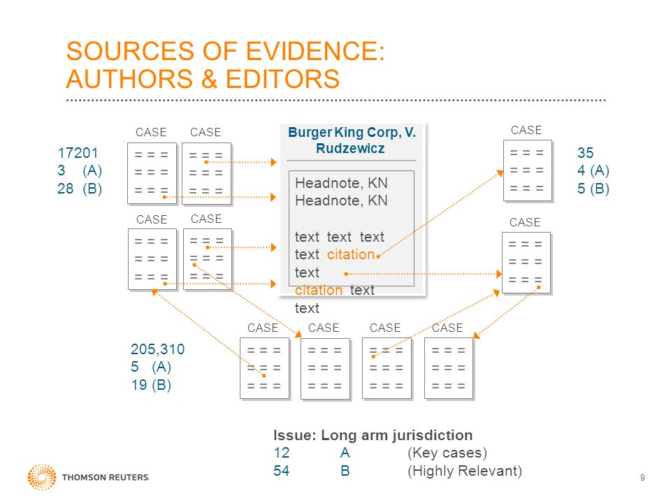 9 SOURCES OF EVIDENCE: AUTHORS & EDITORS Headnote, KN text text text text citation text citation text text = = = CASE = = = CASE = = = CASE = = = CASE = = = CASE = = = CASE = = = CASE = = = CASE = = = 17201 3(A) 28(B) 205,310 5 (A) 19 (B) Issue: Long arm jurisdiction 12A(Key cases) 54B(Highly Relevant) 35 4 (A) 5 (B) = = = CASE Burger King Corp, V.