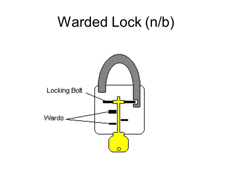 Warded Lock (n/b)