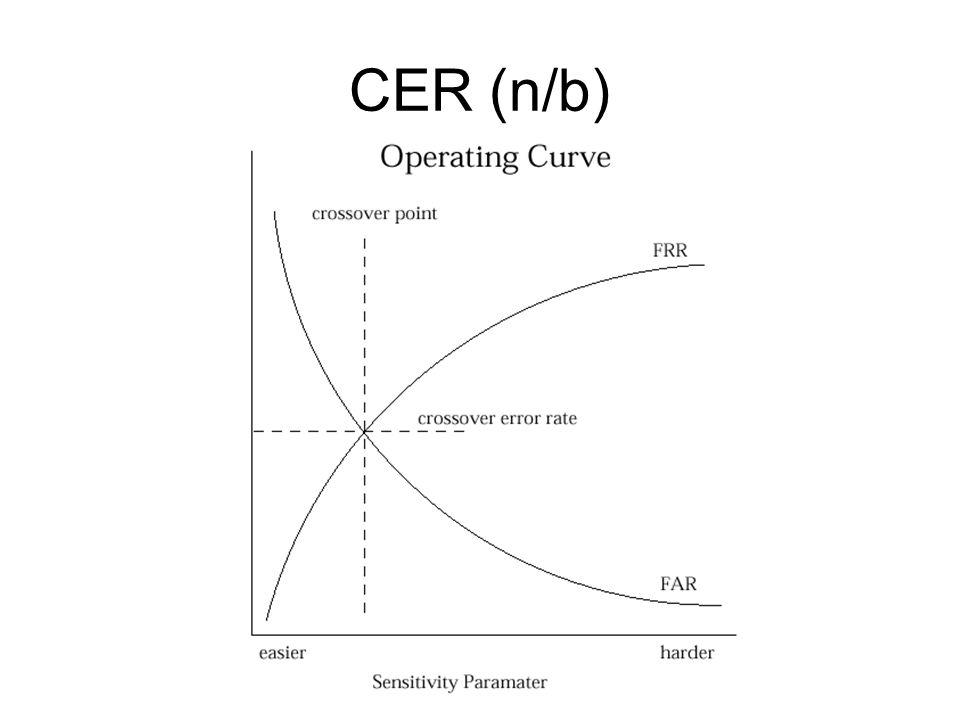 CER (n/b)