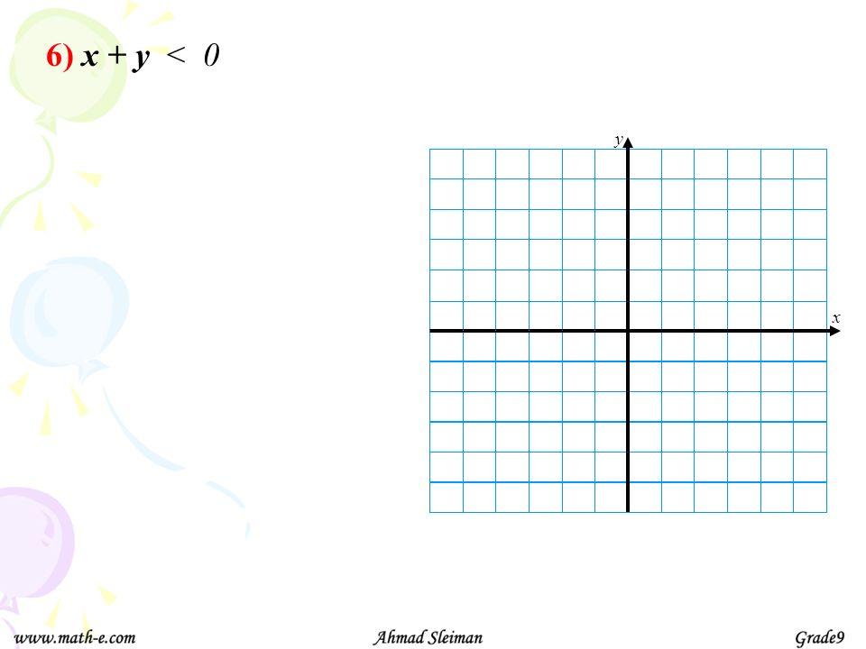 6) x + y < 0