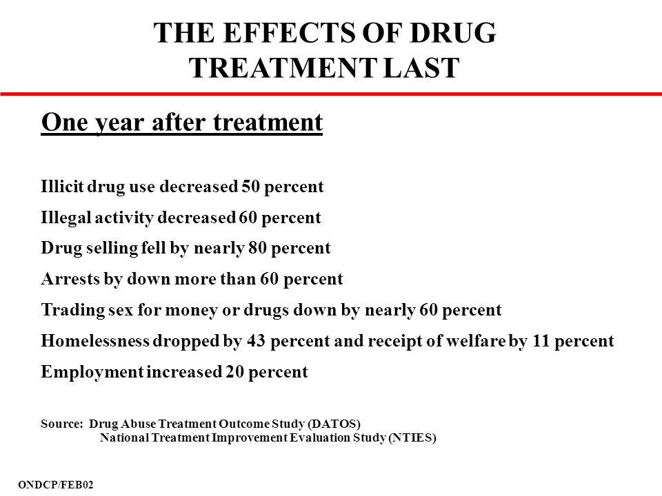 ONDCP/FEB02 One year after treatment Illicit drug use decreased 50 percent Illegal activity decreased 60 percent Drug selling fell by nearly 80 percen