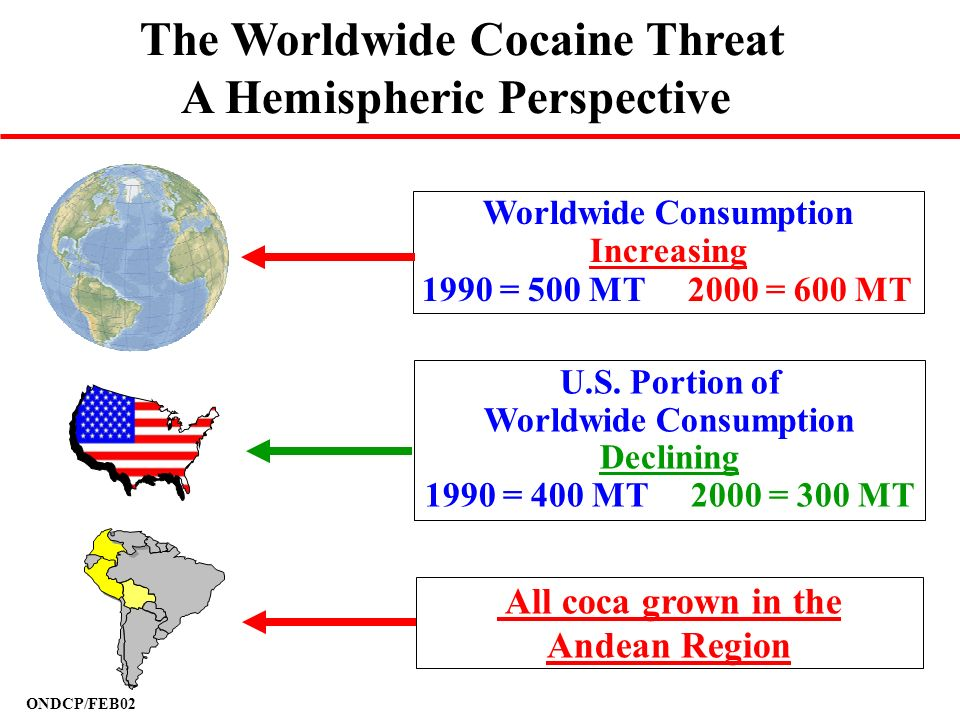 ONDCP/FEB02 The Worldwide Cocaine Threat A Hemispheric Perspective U.S. Portion of Worldwide Consumption Declining 1990 = 400 MT 2000 = 300 MT Worldwi