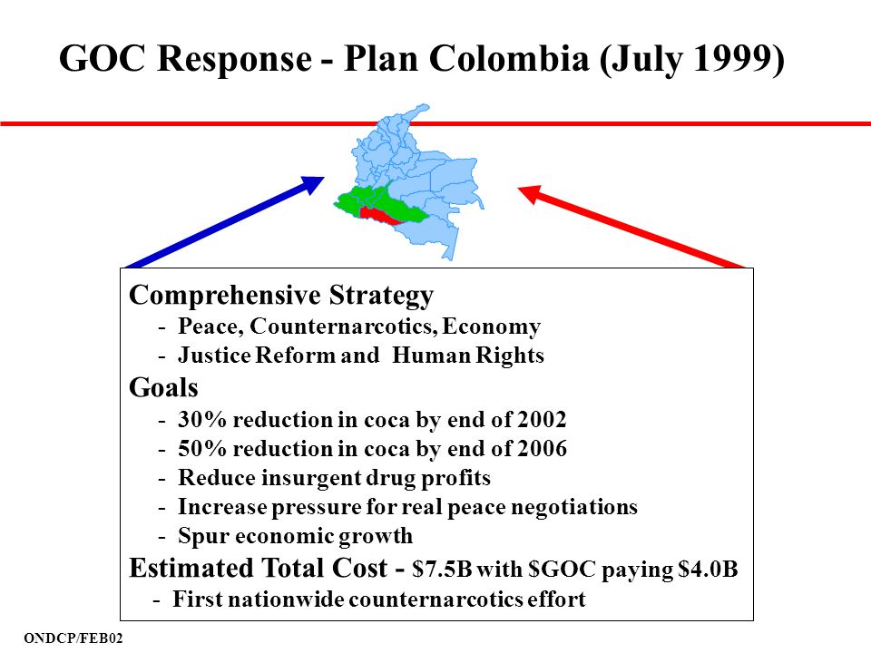 ONDCP/FEB02 GOC Response - Plan Colombia (July 1999) Comprehensive Strategy - Peace, Counternarcotics, Economy - Justice Reform and Human Rights Goals