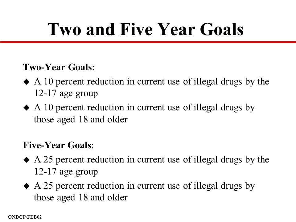 ONDCP/FEB02 Two and Five Year Goals Two-Year Goals: u A 10 percent reduction in current use of illegal drugs by the 12-17 age group u A 10 percent red