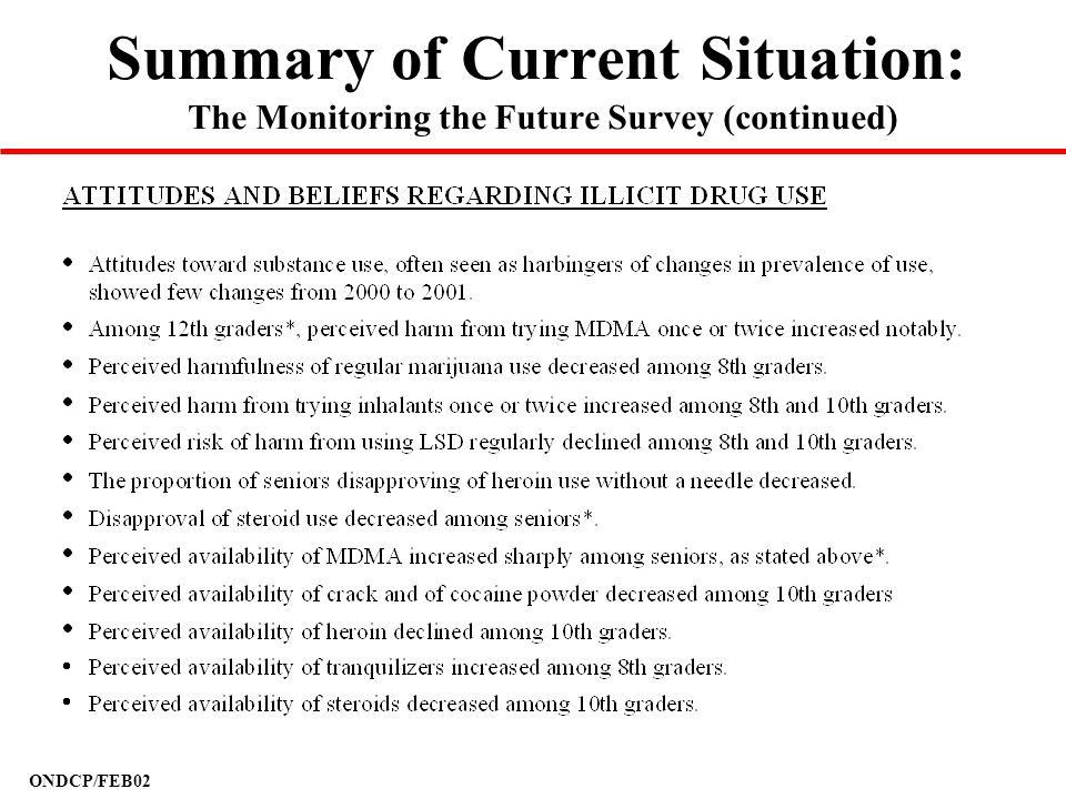 ONDCP/FEB02 Summary of Current Situation: The Monitoring the Future Survey (continued)
