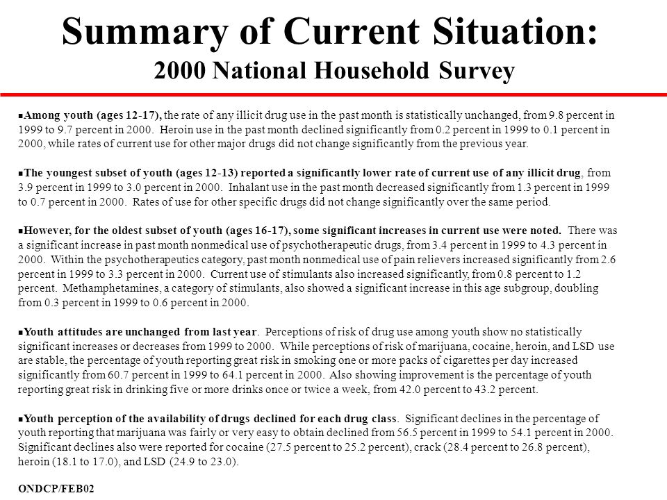 ONDCP/FEB02 Summary of Current Situation: 2000 National Household Survey n Among youth (ages 12-17), the rate of any illicit drug use in the past mont