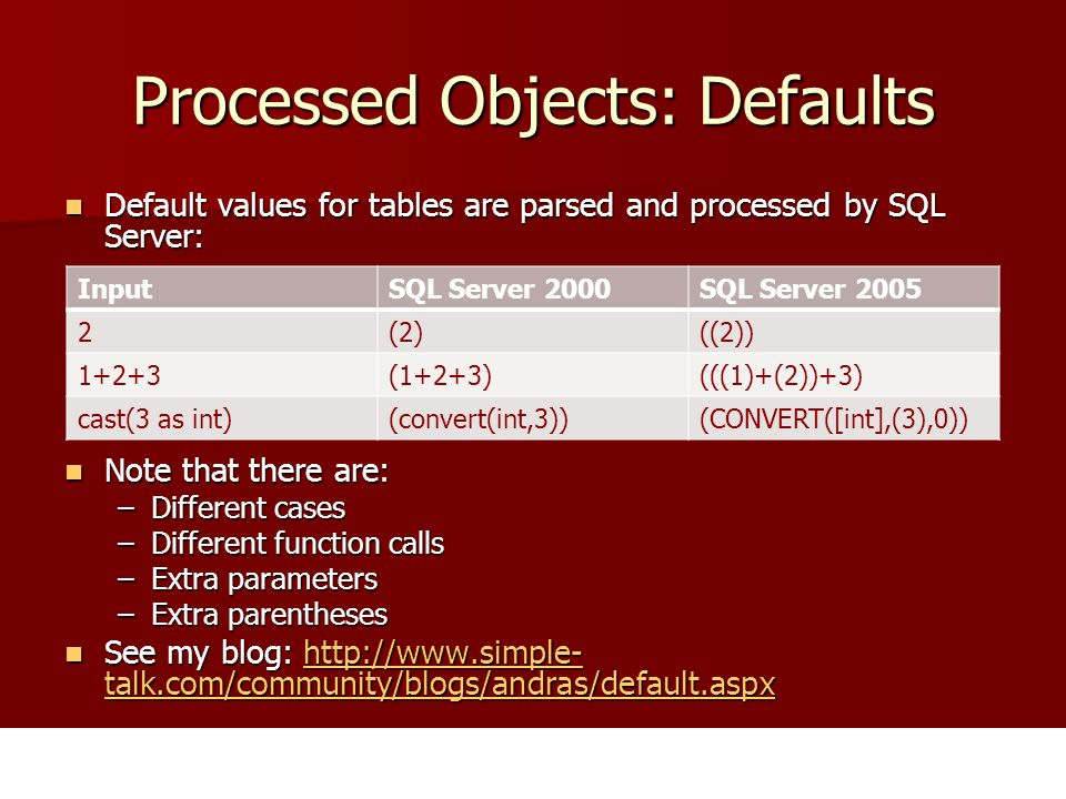 Processed Objects: Defaults Default values for tables are parsed and processed by SQL Server: Default values for tables are parsed and processed by SQ