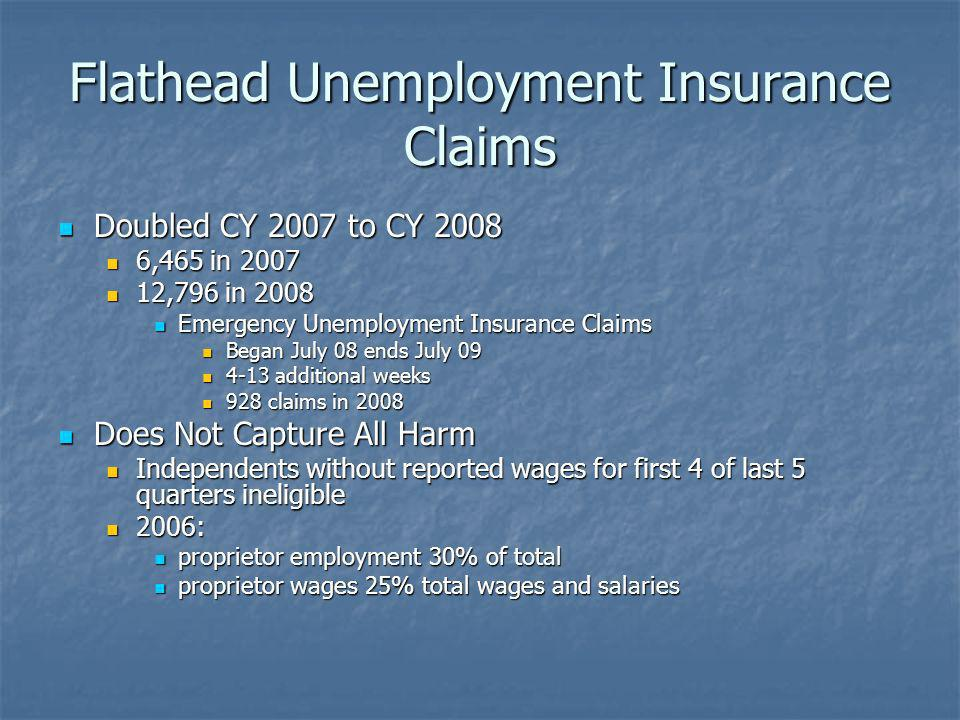 Flathead Unemployment Insurance Claims Doubled CY 2007 to CY 2008 Doubled CY 2007 to CY 2008 6,465 in 2007 6,465 in 2007 12,796 in 2008 12,796 in 2008 Emergency Unemployment Insurance Claims Emergency Unemployment Insurance Claims Began July 08 ends July 09 Began July 08 ends July 09 4-13 additional weeks 4-13 additional weeks 928 claims in 2008 928 claims in 2008 Does Not Capture All Harm Does Not Capture All Harm Independents without reported wages for first 4 of last 5 quarters ineligible Independents without reported wages for first 4 of last 5 quarters ineligible 2006: 2006: proprietor employment 30% of total proprietor employment 30% of total proprietor wages 25% total wages and salaries proprietor wages 25% total wages and salaries