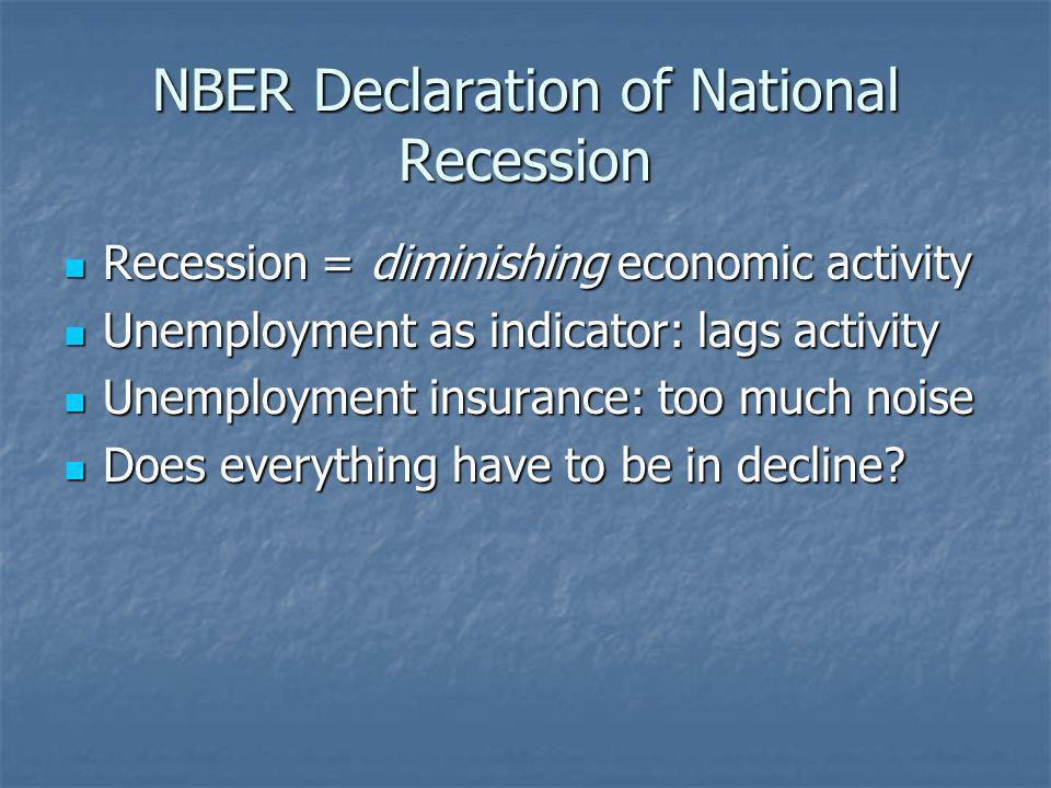 NBER Declaration of National Recession Recession = diminishing economic activity Recession = diminishing economic activity Unemployment as indicator: