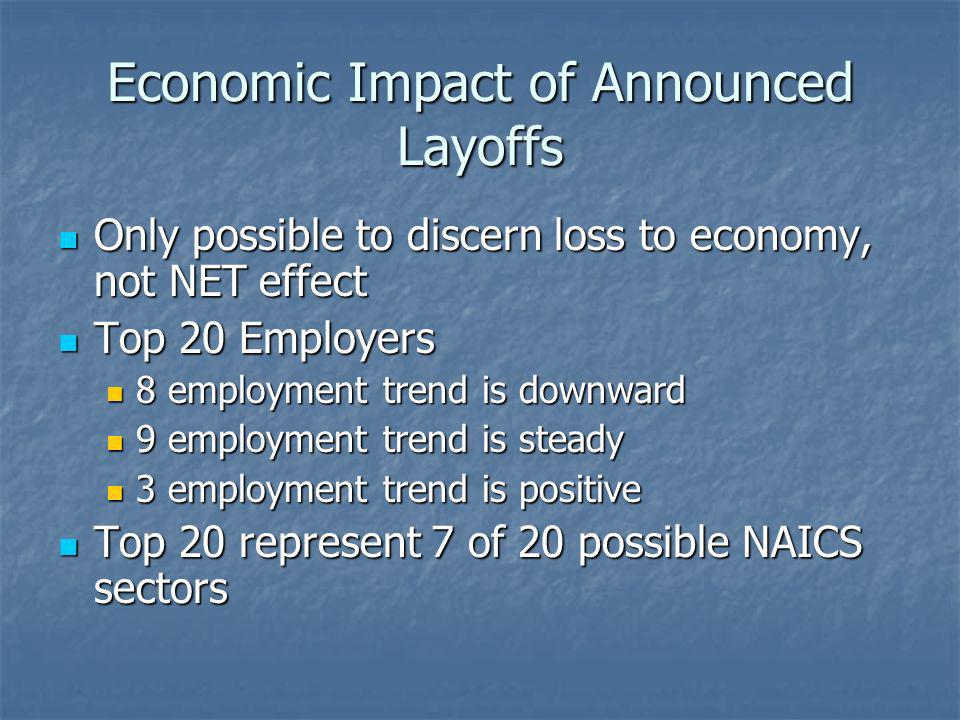 Economic Impact of Announced Layoffs Only possible to discern loss to economy, not NET effect Only possible to discern loss to economy, not NET effect