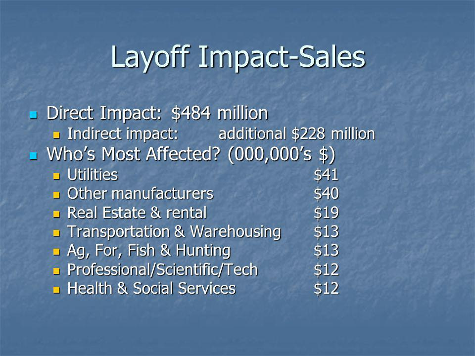 Layoff Impact-Sales Direct Impact:$484 million Direct Impact:$484 million Indirect impact:additional $228 million Indirect impact:additional $228 million Whos Most Affected.