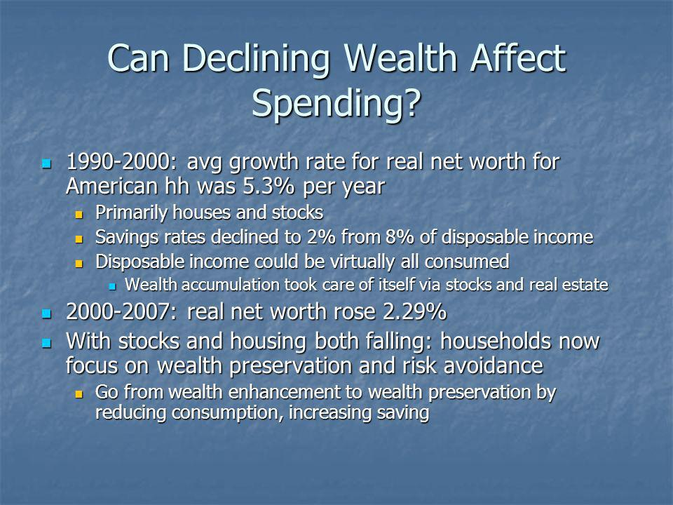 Can Declining Wealth Affect Spending.