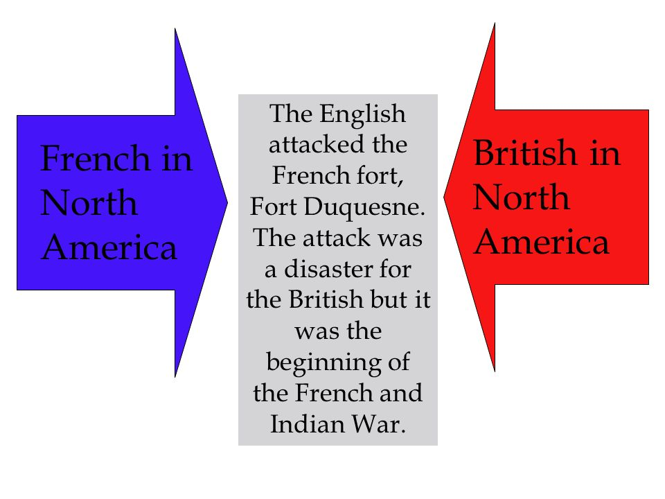 French in North America British in North America The English attacked the French fort, Fort Duquesne. The attack was a disaster for the British but it
