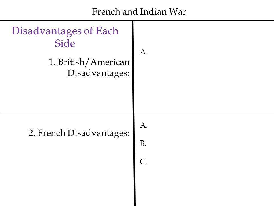French and Indian War Disadvantages of Each Side 1. British/American Disadvantages: A. 2. French Disadvantages: A. B. C.