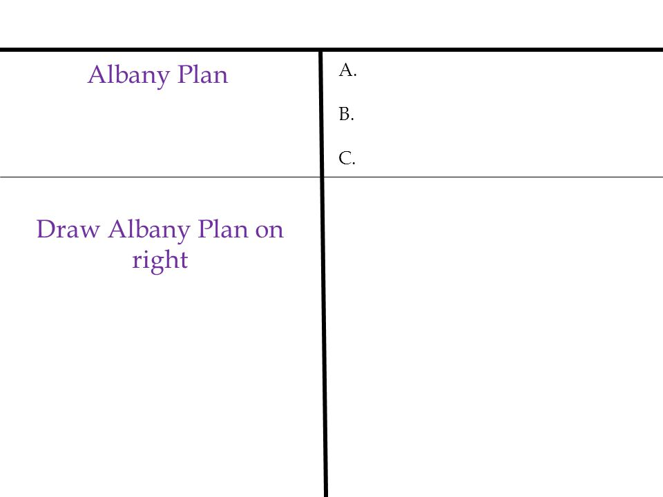 Albany Plan A. B. C. Draw Albany Plan on right