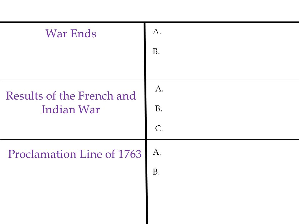 War Ends A. B. Results of the French and Indian War A. B. C. Proclamation Line of 1763 A. B.