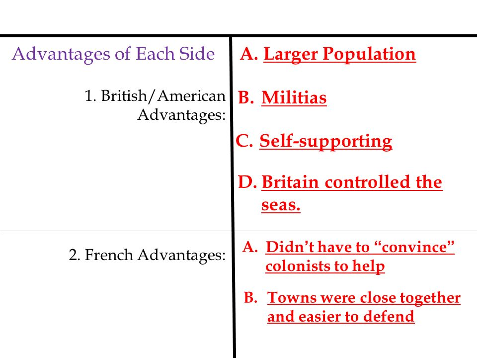 Advantages of Each Side B.Militias 1. British/American Advantages: A.Larger Population 2. French Advantages: A.Didnt have to convince colonists to hel