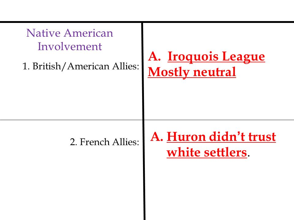 Native American Involvement 1. British/American Allies: A. Iroquois League Mostly neutral 2. French Allies: A. Huron didnt trust white settlers.
