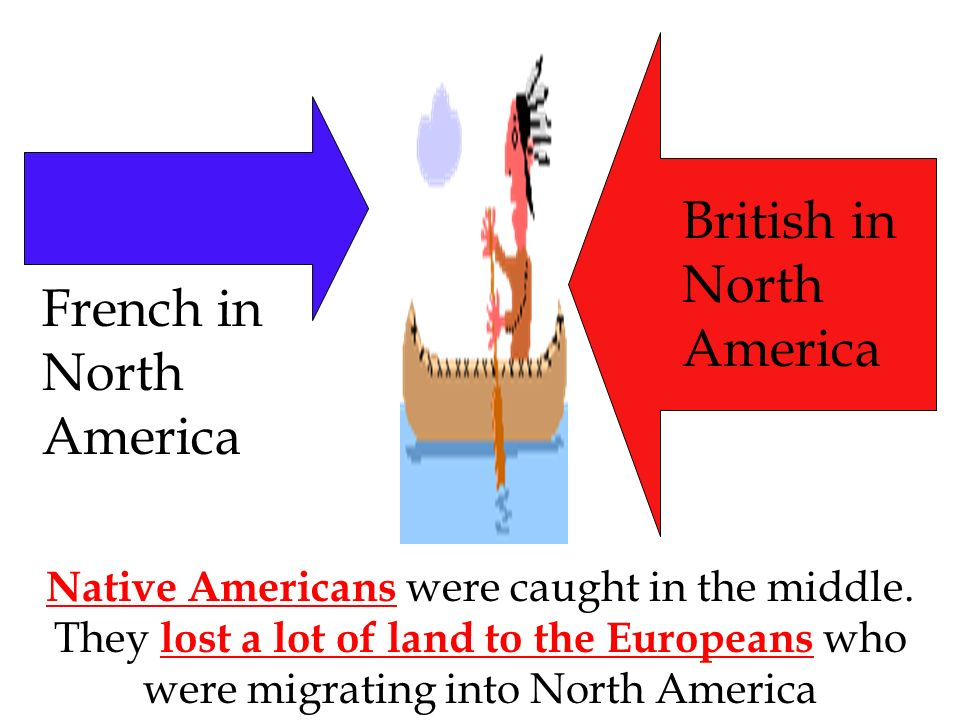 French in North America British in North America The Ohio River Valley was ready to explode! Why?