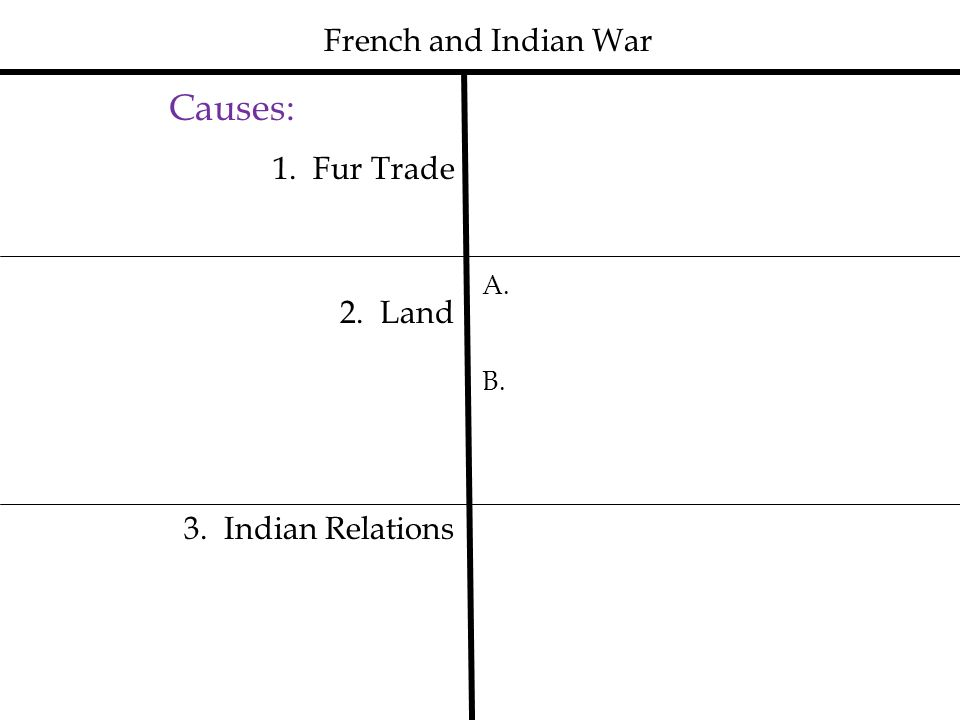 French and Indian War Causes: 1. Fur Trade 2. Land A. B. 3. Indian Relations