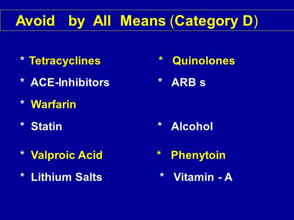 * Tetracyclines * Quinolones * ACE-Inhibitors * ARB s * Warfarin * Statin * Alcohol * Valproic Acid * Phenytoin * Lithium Salts * Vitamin - A Avoid by