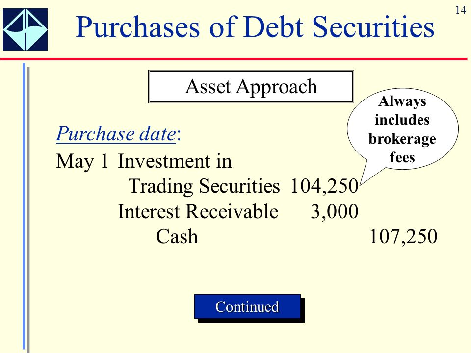 14 Purchases of Debt Securities May 1 Investment in Trading Securities104,250 Interest Receivable3,000 Cash107,250 Purchase date: Asset Approach Conti