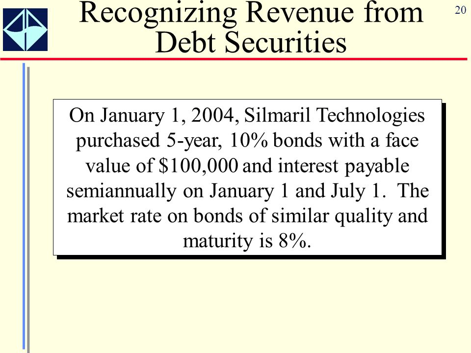 20 Recognizing Revenue from Debt Securities On January 1, 2004, Silmaril Technologies purchased 5-year, 10% bonds with a face value of $100,000 and in