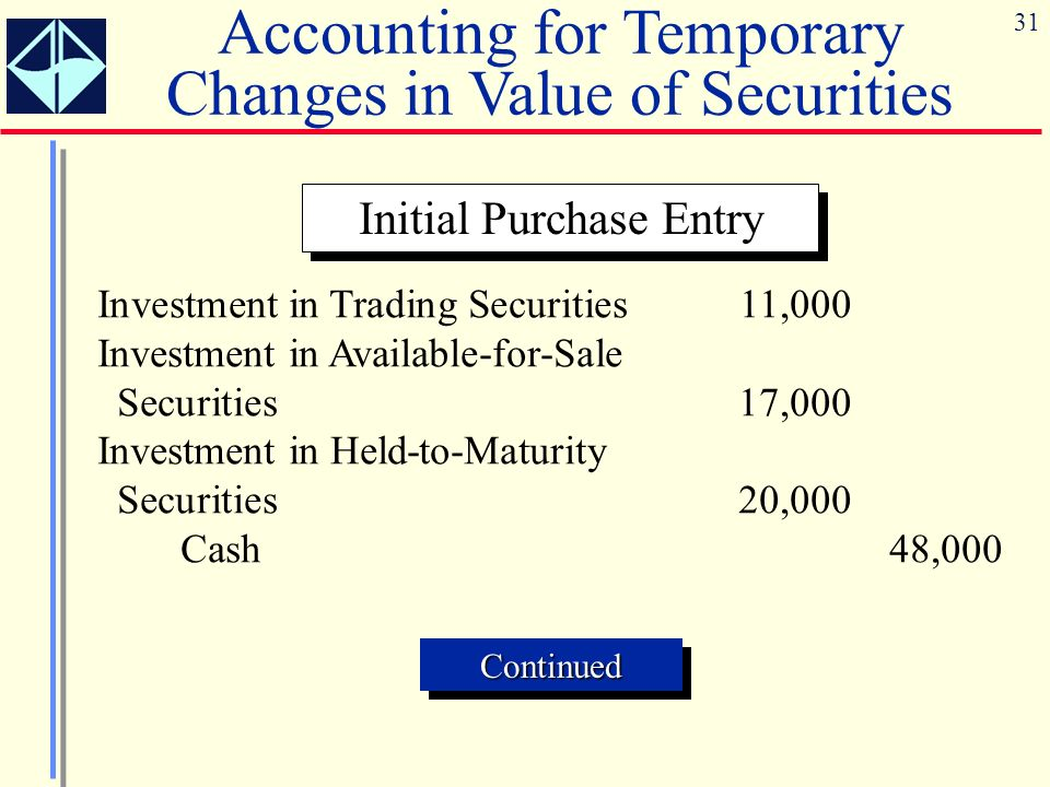 31 Accounting for Temporary Changes in Value of Securities Investment in Trading Securities11,000 Investment in Available-for-Sale Securities17,000 In