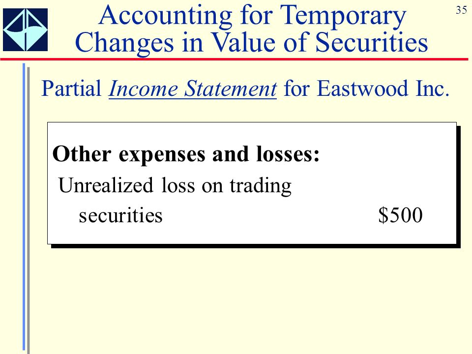 35 Partial Income Statement for Eastwood Inc. Other expenses and losses: Unrealized loss on trading securities$500 Accounting for Temporary Changes in