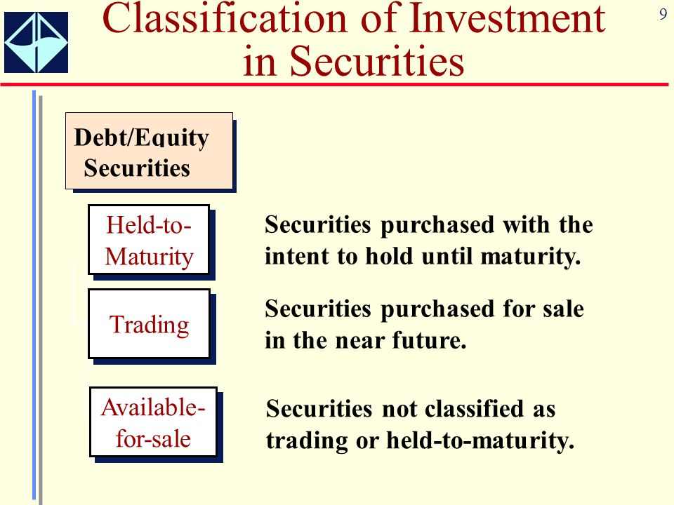 9 Debt/Equity Securities Trading Securities purchased for sale in the near future. Held-to- Maturity Securities purchased with the intent to hold unti