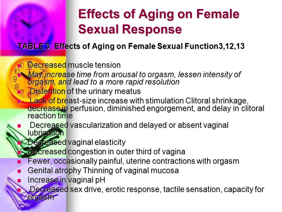 Effects of Aging on Female Sexual Response TABLE 3. Effects of Aging on Female Sexual Function3,12,13 Decreased muscle tension Decreased muscle tensio