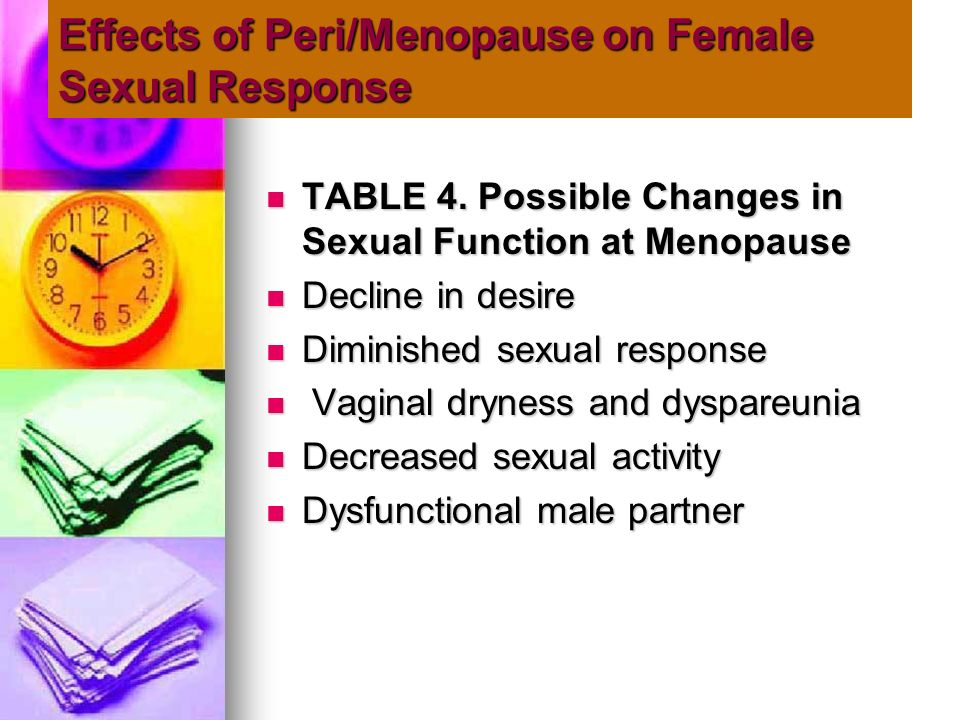 Effects of Peri/Menopause on Female Sexual Response TABLE 4. Possible Changes in Sexual Function at Menopause TABLE 4. Possible Changes in Sexual Func