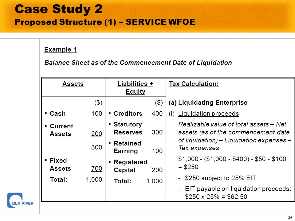 34 Case Study 2 Proposed Structure (1) – SERVICE WFOE Example 1 Balance Sheet as of the Commencement Date of Liquidation AssetsLiabilities + Equity Ta